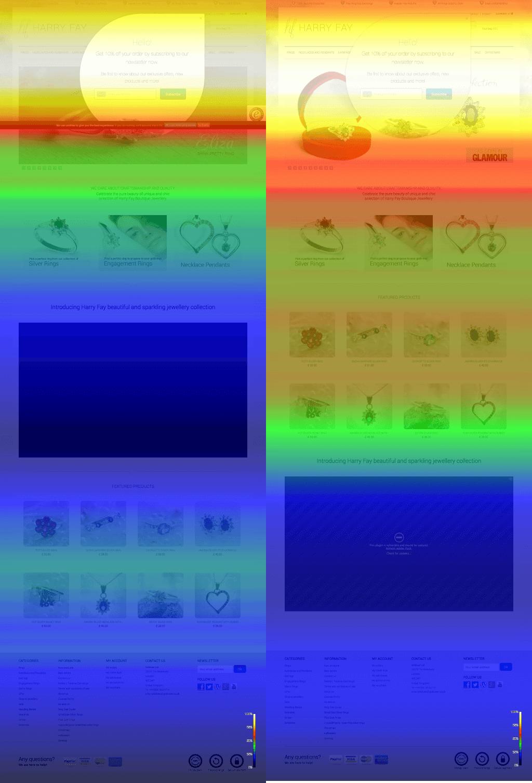 how to create a heatmap