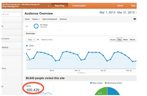how-to-get-traffic-to-your-website-or-blog