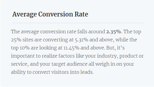 landing-page-conversion-rate-impactbound