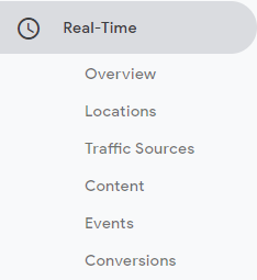 increase-user-engagement-website-real-time-analytics