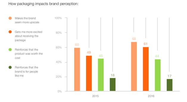 ecommerce-trends-8