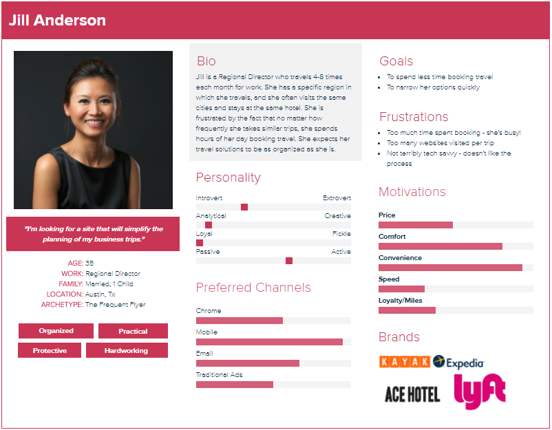 user-experience-design-1-understand