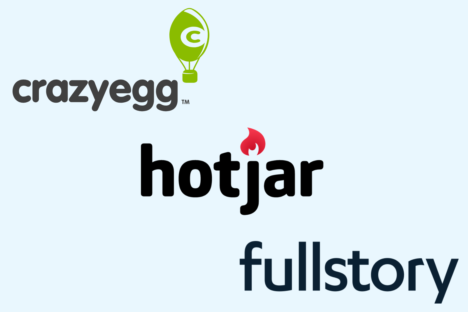 hotjar vs fullstory vs crazy egg