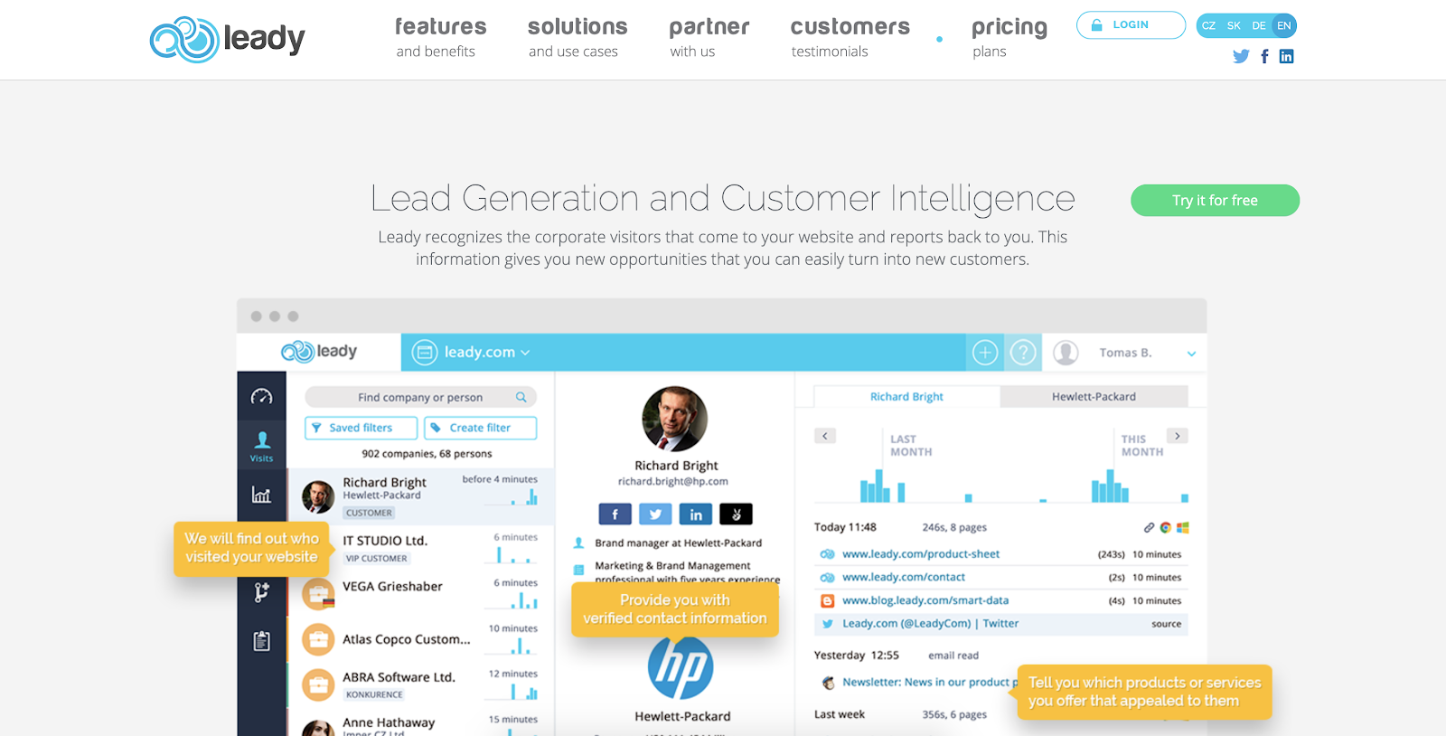Website visitor tracking software: Leady