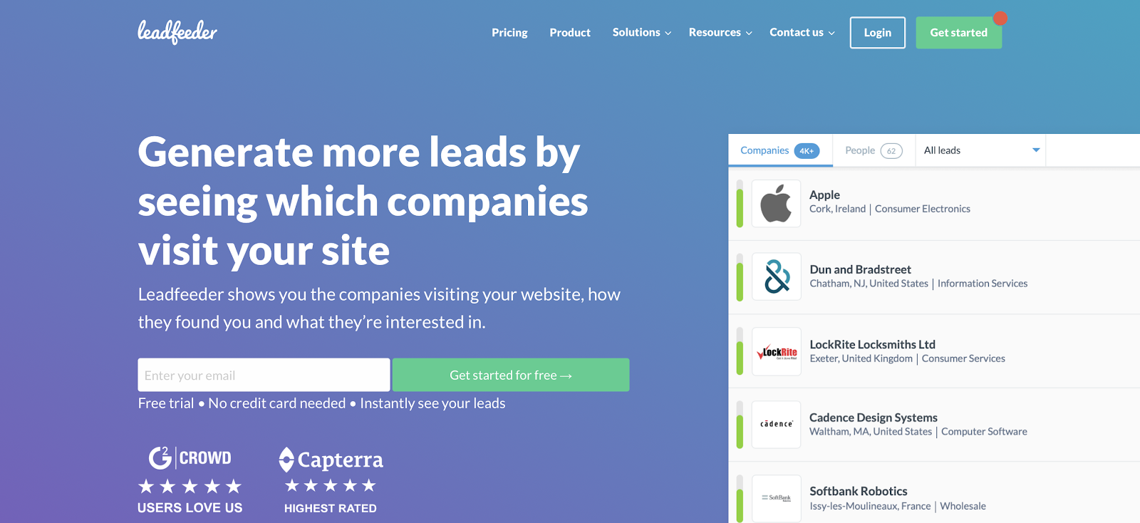 Website visitor tracking software: Leadfeeder