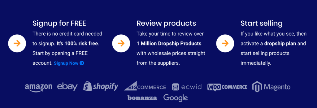 Best Dropshipping Companies And Suppliers 2020