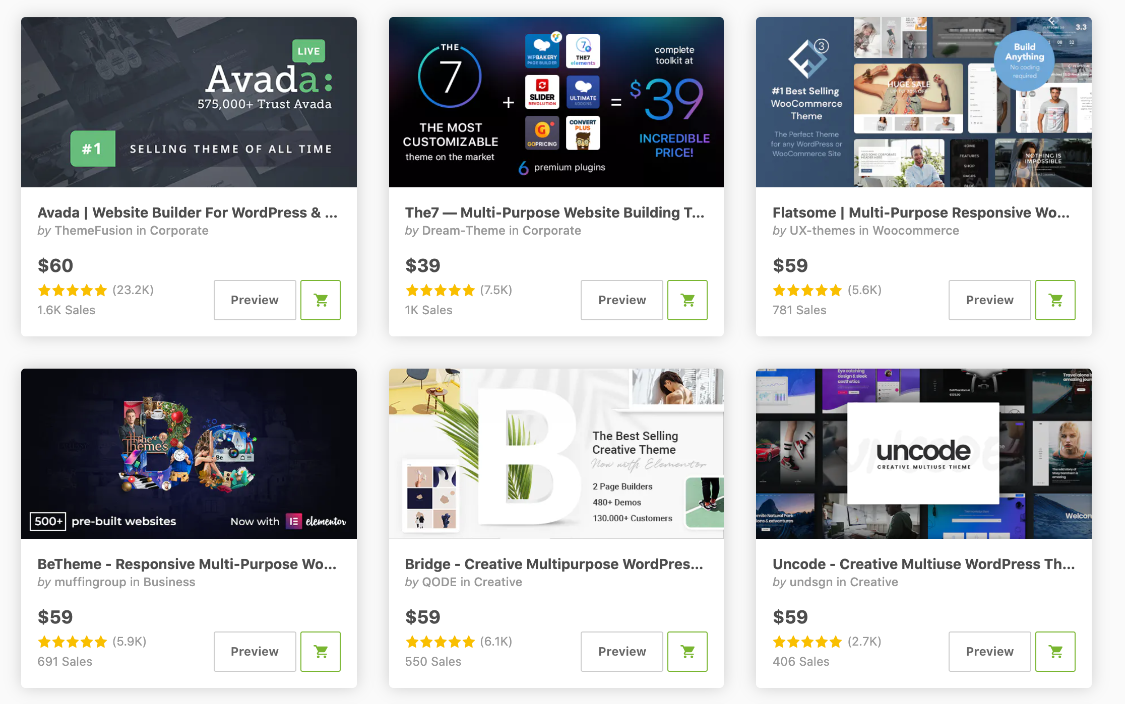 The 5 Best Web Design Services In 2020