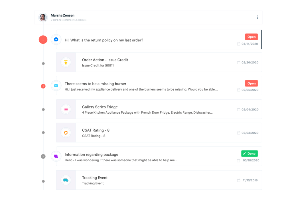 Best Customer Service Software Reviews Of 2020