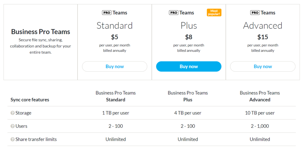 Sync pricing plans for teams