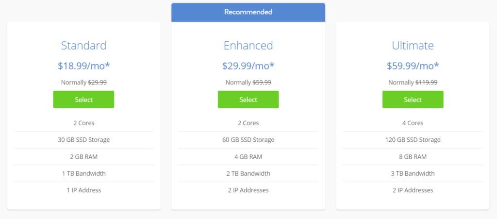 Bluehost VPS pricing plans