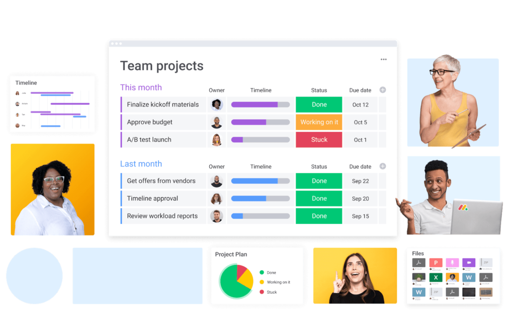 Waterfall Project Management – The Beginner's Guide