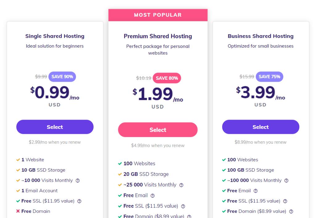Hostinger pricing table
