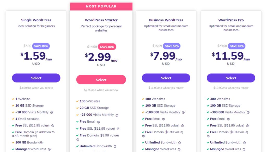 Hostinger's WordPress hosting rates