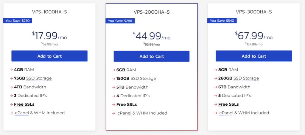 InMotion VPS pricing